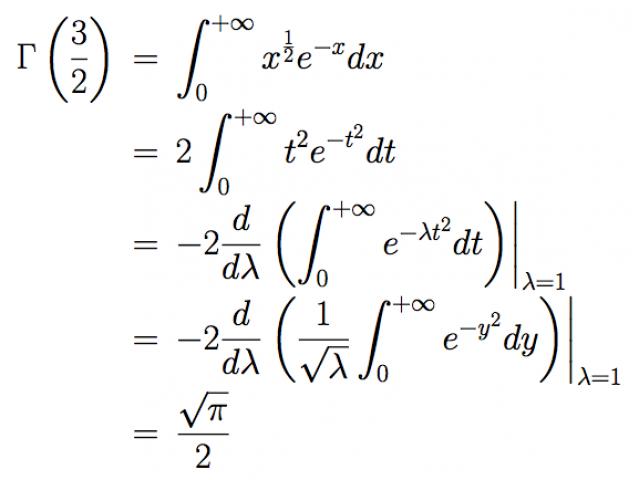 Agrégé de mathématiques donne cours de maths Lycée Prépa Supérieur
