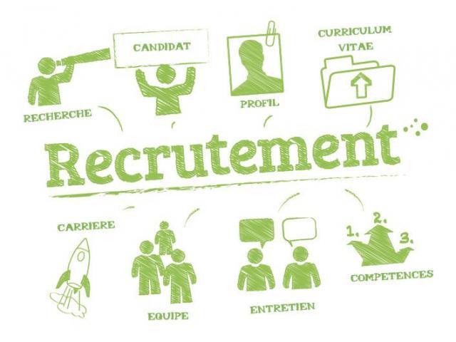 Auxiliaire de vie à recruter